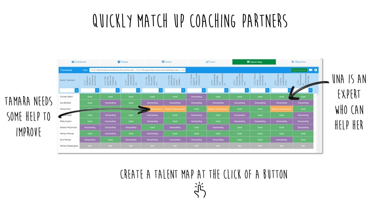match coaching partners
