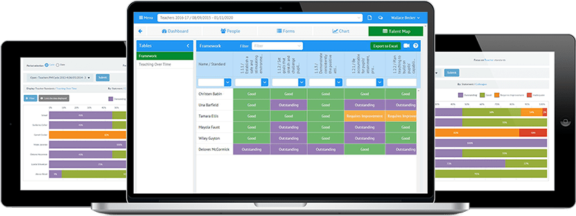 Find out how Standards Tracker can make a difference to your school or college