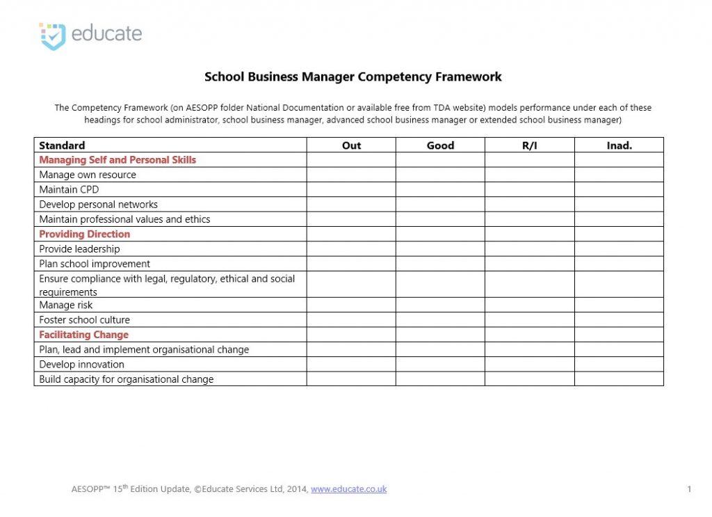 skills audit templates archives standards tracker. Black Bedroom Furniture Sets. Home Design Ideas